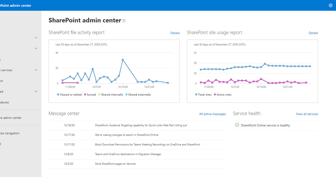 An Introduction to the SharePoint Admin Center